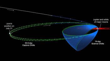 orbits_diagram_apojove0feature_0.jpg